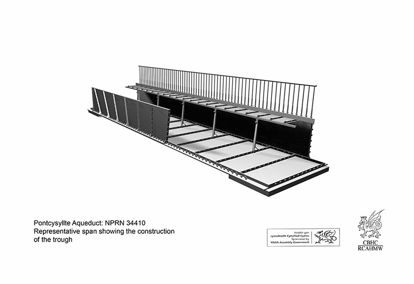 Digital reconstruction of the basic trough