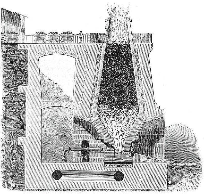 Llun o ffwrnais chwyth cyffredin y 18fed ganrif Illustration of generic 18th century blast furnace
