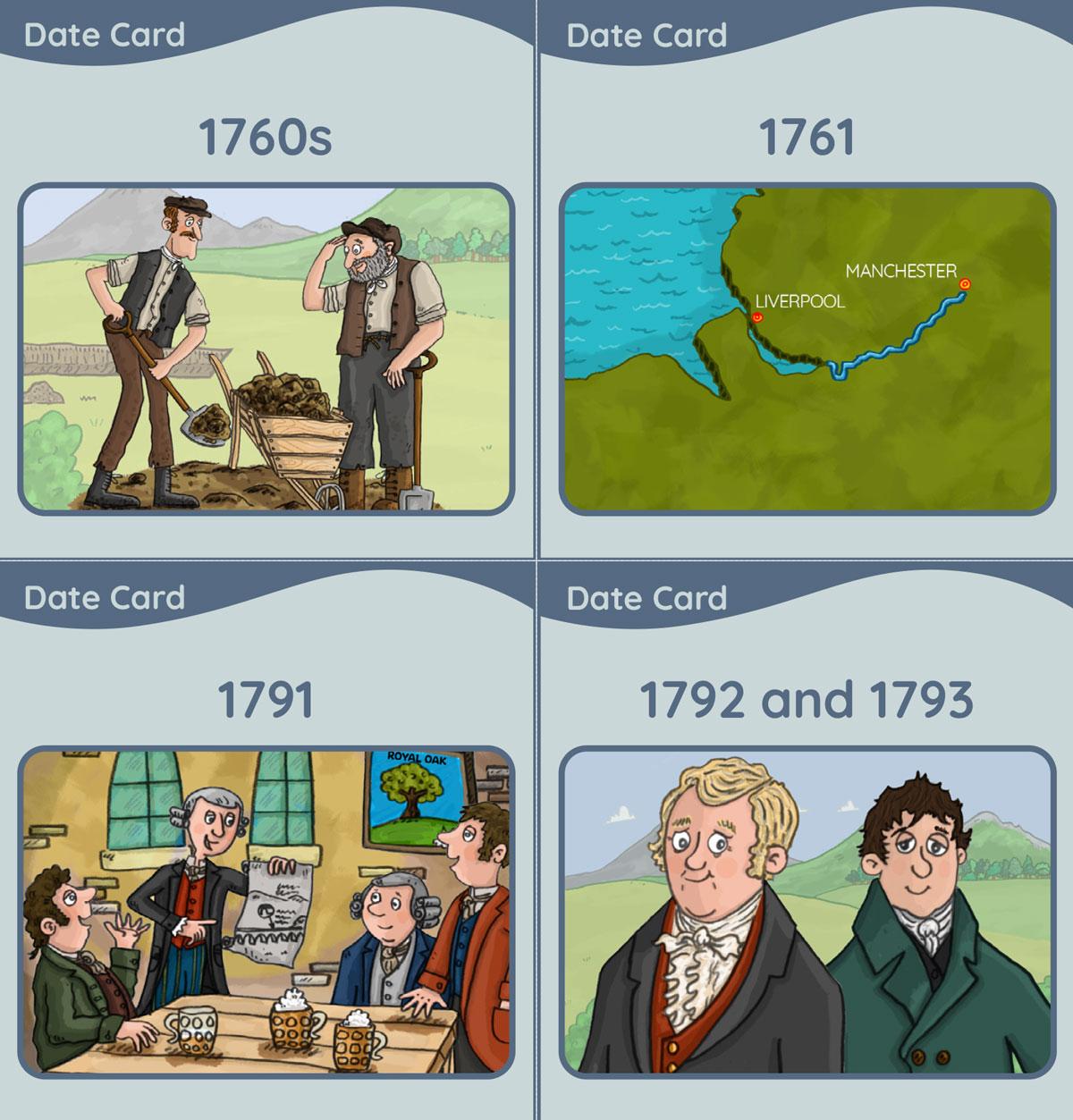 Chronology Card Game